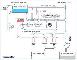 shurflo rv water pump wiring diagram simplified shapes diagram water shurflo rv water pump wiring diagram simplified shapes diagram water pump trailers circuit wiring and diagram