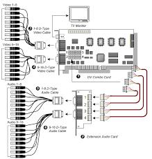 geovision pci express installation worldeyecam hardware watchdog jumper wire x 1 8 software cd x 1 9 internal power y cable x 1 10 user s manual x 1