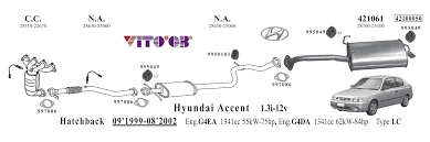 vito03 com exhausts esystems hyundai accent hatchback engine 1300i 12v petrol production 9`1999 8`2002