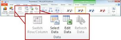 How To Link Excel Data To Powerpoint Chart Insert A Linked Excel Chart In Powerpoint Powerpoint