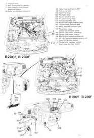 similiar volvo 240 fuse diagram keywords 1991 volvo 240 wiring diagrams image wiring diagram engine