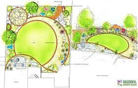 landscape design plans garden design plans