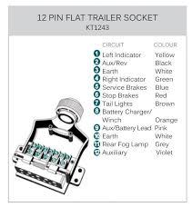 flat trailer plug wiring diagram wiring diagram shrutiradio 7 way trailer plug wiring diagram gmc at 7 Pin Plug Wiring Diagram