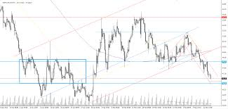 Forexpro Dolar Usd Pln Forexpro Usd Pln Real Time Chart