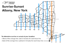 Sunrise Sunset Chart Sunrise Sunset Table Nys Dept Of Environmental Conservation