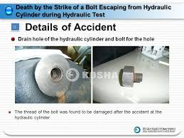 Image result for damaged hydraulic cylinders