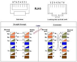 cat 6 wiring color code cat image wiring diagram cat6 wiring diagram color codes cat6 wiring diagrams on cat 6 wiring color code