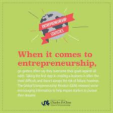 Entrepreneurship Statistics Close School Of
