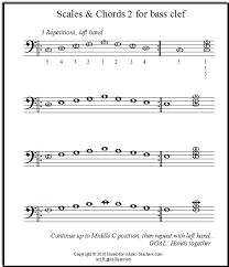 Right Hand Piano Notes Chart Piano Scales Sheet Music For Both Hands For Beginners