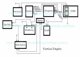 loncin 110 wiring diagram 110cc chinese atv wiring harness at 110cc Wiring Schematic