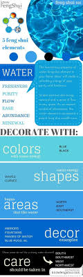 office feng shui tips. Water Feng Shui Element Decorating In Your Home Or Office Tips O
