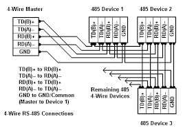 rs connections faq wire rs rs b b electronics figure 4 wire connections
