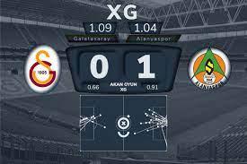 xG Süper Lig (@XgSuperLig) |