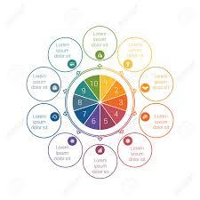 Template For Info Grapchics Diagram 10 Cyclic Processes Step