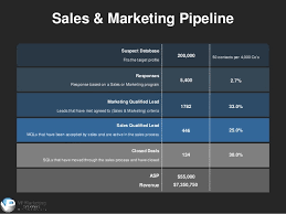Sales Ppt Template Demand Creation Planning Powerpoint Template