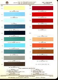 Chrysler Color Codes Bahangit Co