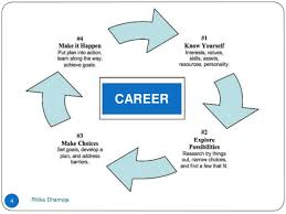 After 10th Courses Chart Career Opportunities After 10th Std Career After Class 10