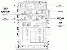 2000 fuse box diagram jeep cherokee forum puzzle bobble com 1997 jeep grand cherokee fuse box diagram at 2000 Jeep Cherokee Fuse Box Layout
