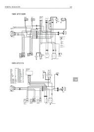 diagram of brain labelling hanma 110 atv wiring michaelhannan co diagram of the heart simple hanma 110 atv wiring harness diagrams instructions youth