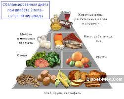 при диабете типа Лечение сахарного диабета типа диетой Лечение сахарного диабета 2 типа диетой