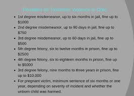 Ohio Felony Chart Charged With Criminal Domestic Violence In Ohio Some Things