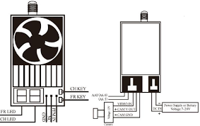 aat fpv wiring diagram data wiring diagram blog aat fpv wiring diagram fe wiring diagrams bmw wiring diagrams aat fpv wiring diagram