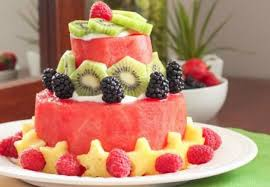 Image result for water melon cake