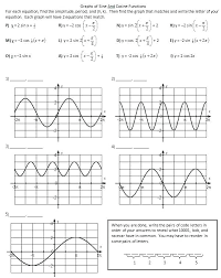 graph trig functions worksheet graphs of reciprocal trigonometric functions worksheet
