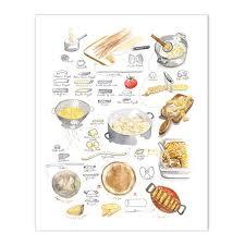 Pasta Noodle Chart Food Baby Pasta Pasta Noodles
