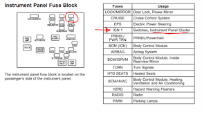 solved i need the wiring schematics for 2006 equinox fixya 2006 chevy equinox fuse box location where is the fuel filter located on my 2006 chevrolet equinox?