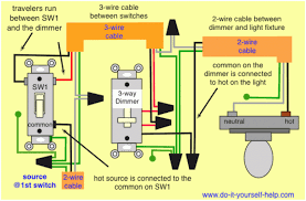 """wiring diagram for 3 way dimmer switch readingrat net 4"""" Recessed Lights Dimmer Switch Wiring Diagram 3 way switch wiring diagrams do it yourself help,wiring diagram"""