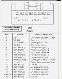 2001 ford focus stereo wiring diagram davehaynes me 2001 ford f250 radio wiring diagram