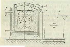 Реферат Технологический процесс получения детали Пробка а  Технологический процесс получения детали amp quot Пробка 5а amp