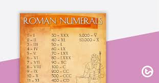 Roman Numbers 1 2000 Chart Roman Numerals Sign 1 10 000