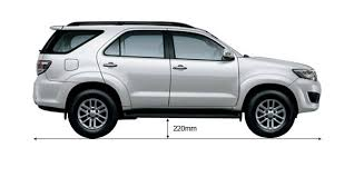Suv Comparison Chart 2018 Best Highest Ground Clearance Suv Comparison Chart Baztro Com