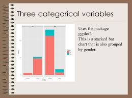 Programming In R Describing Multivariate Data In This