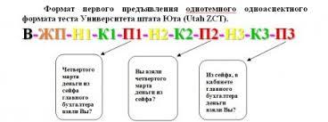 Мильштейн Михаил Маркович Евразийская Ассоциация Полиграфологов Это пример трехзонового теста где проверочные вопросы фактически один и тот же вопрос по определенным методикой правилам сравниваются с контрольными