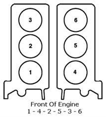 2000 jaguar engine diagram wiring diagrams best solved what is the firing order for jaguar s types 2000 fixya v8 engine diagram 2000 jaguar engine diagram