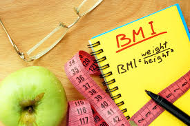 Image result for BMI