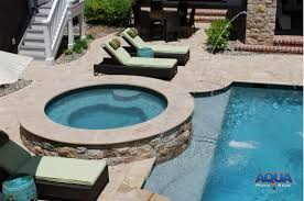 inground pools with hot tubs. Contemporary Inground Instead Of Having A  Throughout Inground Pools With Hot Tubs L