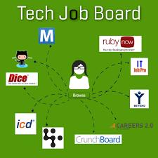 best tech job boards tech recruiters smartrecruiters best tech jobs tech recruiters tech jobs