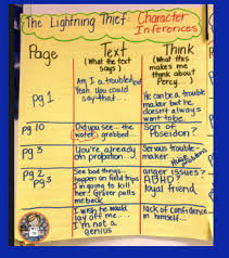 Character Inferences With The Lightning Thief Coffee Cups