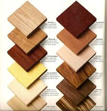 types of hardwood for furniture. Wood Types \u0026 Samples For Client Reference Types Of Hardwood Furniture