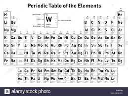 Periodic Table Stock Photos Periodic Table Stock Images