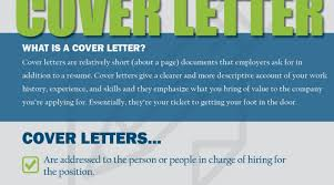 How To Write An Amazing Cover Letter Five Easy Steps To Get You An
