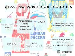 Презентация на тему Саратовский Государственный Технический  5 СТРУКТУРА ГРАЖДАНСКОГО
