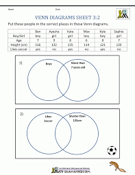 Rational Numbers Venn Diagram Worksheet Kindergarten Math Worksheets Printable One More On Maths For Grade