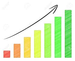 Growing Profit Graph With Arrow