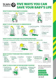 Infant Choking Chart First Aid Posters Poster Template