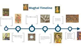 Mughal Empire Timeline Chart Mughal Timeline By Anne Packard On Prezi